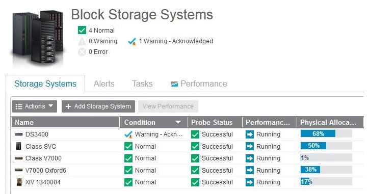 exportPerformanceData SC BlockStorage Listing